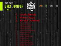 Cropp Baltic Games 2017 - Wyniki BMX Junior