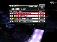 Wyniki Superfinału Air & Style 2012