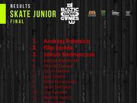 Cropp Baltic Games 2017 - wyniki Skate Junior