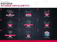 Red Bull Mind Gamers - infografika