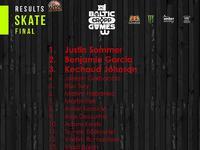 Cropp Baltic Games 2017 - wyniki Skate