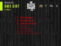 Cropp Baltic Games 2017 - wyniki BMX Dirt