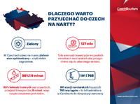 Visit Czech Republic