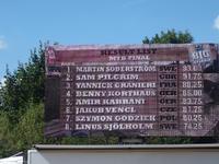 Polacy na Big in Bavaria - Pucharze Świata FMBA