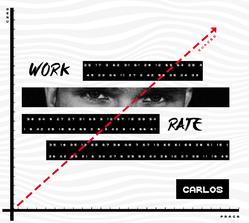 Carlos - Work Rate